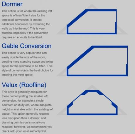 Loft conversions in kent loft conversions in gillingham for How much does it cost to build a dormer window